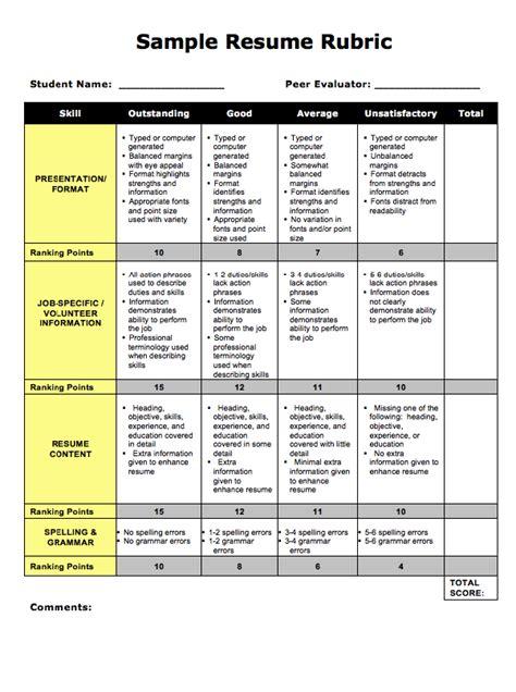 sample resume rubric  resume sample