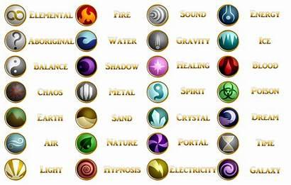 Elemental Deviantart Power Fire Magic Elements Powers