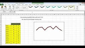 Cara Membuat Grafik Di Microsoft Excel 2010