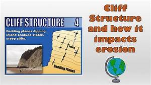 Cliff Structure  Bedding Planes  And How It Impacts Erosion - Diagram And Explanation
