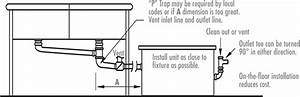 Grease Trap Installation Diagrams Rockford Separators Cast Iron Kitchen Sinks Undermount