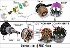 What Is Brushless Dc Motor  Bldc   Structure  Working  U0026 Applications