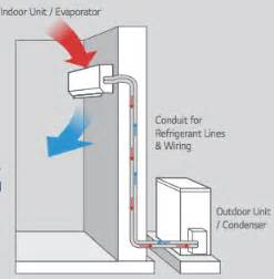How Much Does An Air Source Heat Pump Cost To Run Pictures