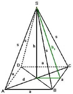 pyramide grundfläche sabine tullits rund um die schule mathematik