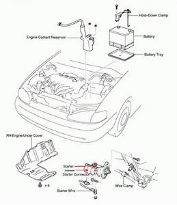 1999 Toyota Corolla Has A Starting Problem Battery Is Not The  U2013 Car Wiring Diagram