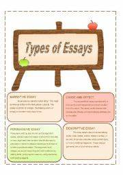 Types Of English Essays Creative Writing On Online Shopping Types Of  Different Types Of Essays Pen And The Pad