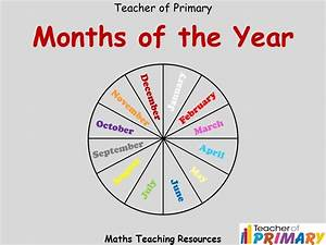 Months Of The Year - Teaching Resource