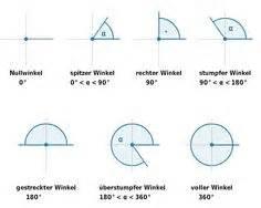 Gleichschenkliges Dreieck C Berechnen : gleichschenkliges dreieck formel f r fl chenberechnung umfang und seiten mathematik ~ Themetempest.com Abrechnung