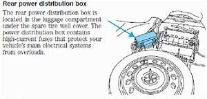 94 Tbird Fuse Box