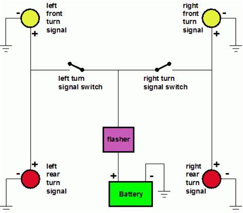 Help Turn Signals Wont Blink Car Audio