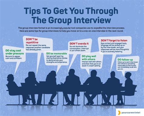 Tips To Get You Through The Group Interview