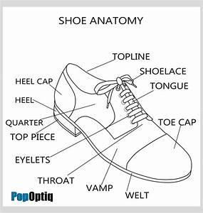 17 Types Of Formal Dress Shoes For Men  Photos   U2013 Popoptiq