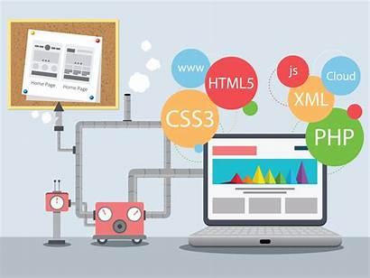 Development Web Website Trends Technologies