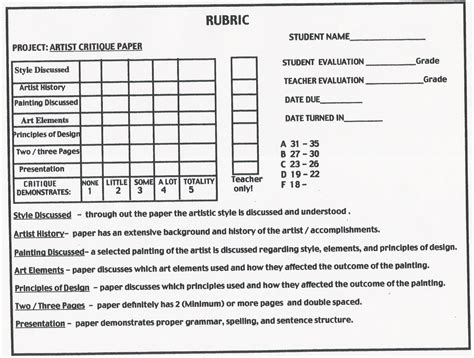 project rubric template 6 best images of printable elementary rubric elementary rubric printable rubrics