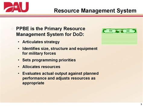 planning programming budgeting  execution ppbe