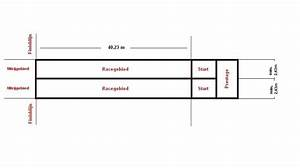 Building A Rc Drag Strip
