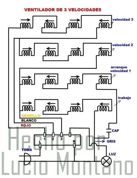 solucionado como conectadas las bobinas de un motor de ventilador yoreparo