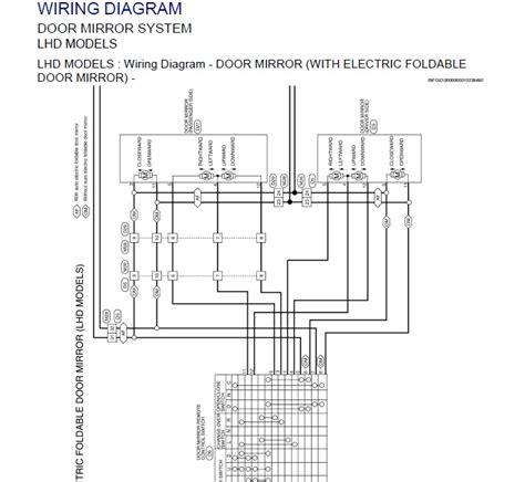 nissan qashqai 2015 service manual wiring diagram auto