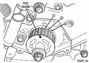 Dodge Neon  Timing  The Marks And Turned The Crank Shaft