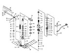 Larin Floor Manual by Pneumatic Hydraulic Bottle Schematic Floor