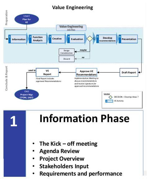 job plan templates   samples examples format