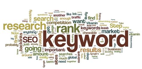 The Ultimate Guide To Keyword Research For Apps