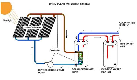 jaba solar technology