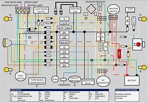 Wiring Diagram Honda Cdi 125