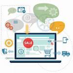 Order Sales Management Process Production Modules Visibility