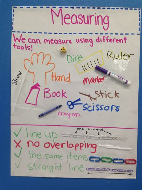 created measuring tool anchor chart  measuring