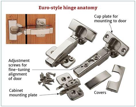 How To Install European Cabinet Door Hinges Cabinets