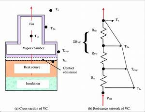 Thermal Resistance Network Of Vc