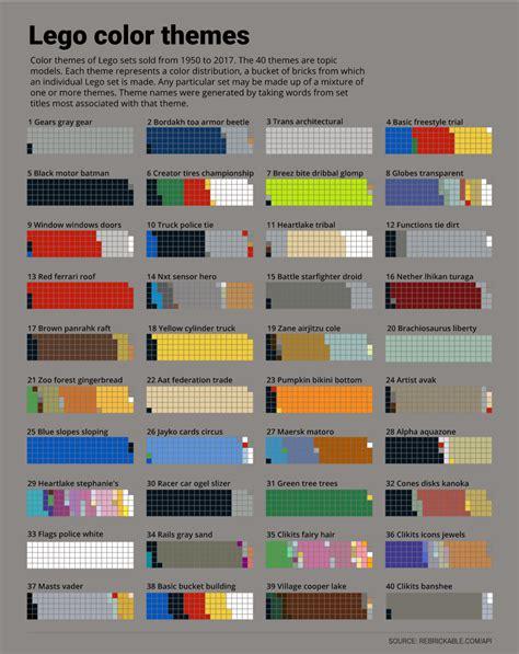 lego colors lego color scheme classifications flowingdata