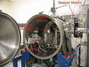 NASA Vacuum Chamber Pump (page 2) - Pics about space
