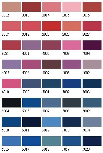 Resin Flooring Colour Selection Charts according to