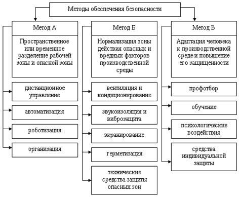 Обеспечение исполнения контракта в зачет претензии