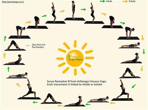 Surya Namaskar B- Ashtanga Yoga