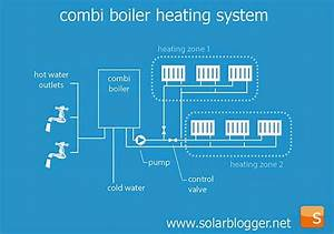 Diagram Of How A Combi Boiler Works 2 Heating Zones