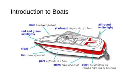 Boat Definition by What You Need To Before Buying A Boat