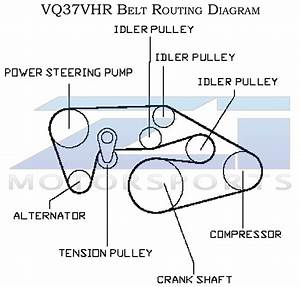 Oem Vq37vhr Drive Belt  Performance Oem And Aftermarket Engineered Parts Global Leader In 300zx