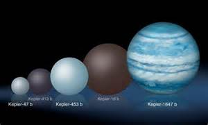 Newly discovered planet shares traits with Earth, Jupiter ...
