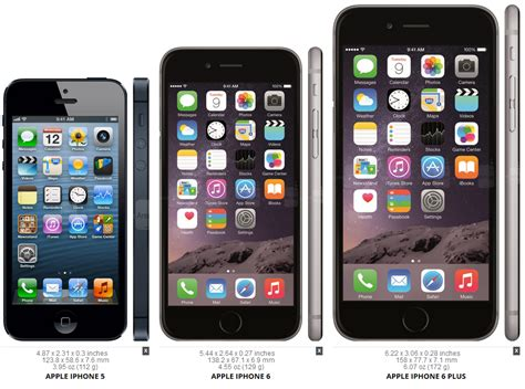 iphone sizes the increasing iscreen relative size of iphone 6