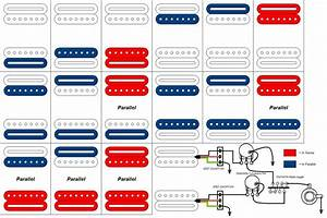 Fender Stratocaster 3 Way Switch Wiring Diagram