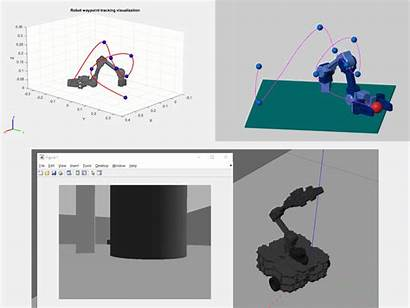 Matlab Robot Simulation Fidelity Manipulator System Lounge