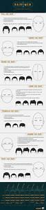66 Best Diagram Haircut Images On Pinterest