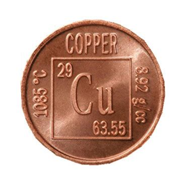 interesting facts  copper information  copper