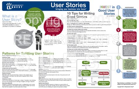 job aid writing good user stories requirements quest