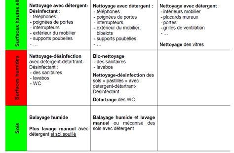 protocole nettoyage bureau avant l époque faubert pdf