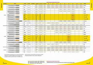 Npt Thread Drill Size Chart Pdf Fractional Thredfloer Sizes Balax Forming Taps