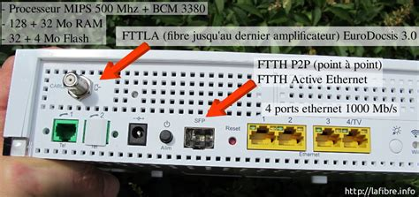 snr rapport signalbruit bbox fibre